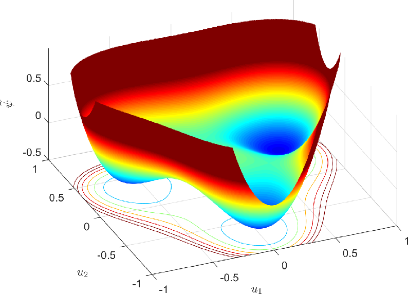 PDF] A graph theoretic framework for representation