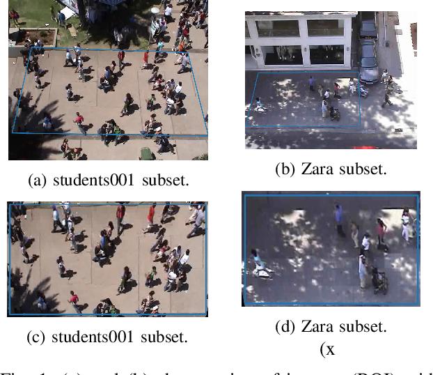 Figure 1 for Sample Efficient Social Navigation Using Inverse Reinforcement Learning
