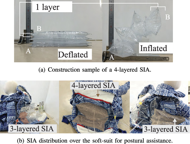 Figure 2 for Passive Flow Control for Series Inflatable Actuators: Application on a Wearable Soft-Robot for Posture Assistance