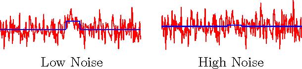 Figure 1 for Tracking using explanation-based modeling