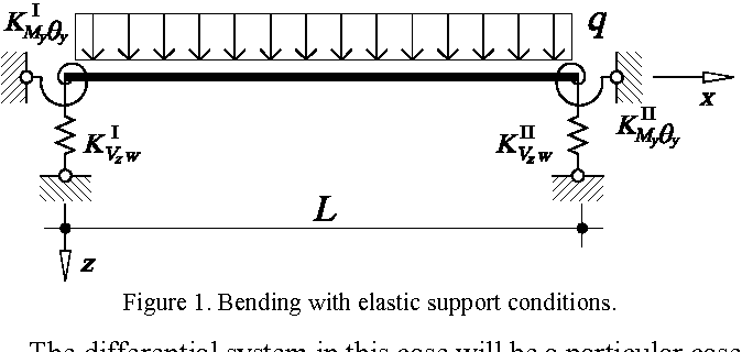 Figure 1 from Curved Beams with Elastic Supports  Transfer
