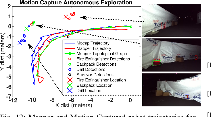 Figure 4 for Mine Tunnel Exploration using Multiple Quadrupedal Robots