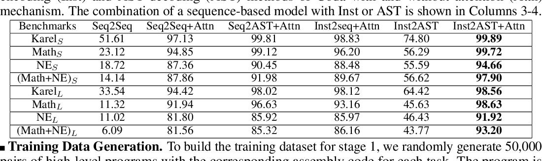 Figure 2 for A Neural-based Program Decompiler