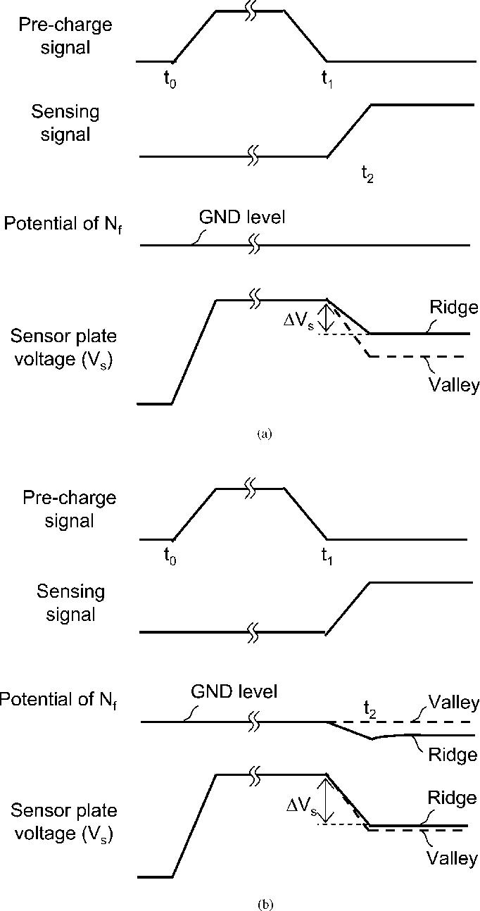 Capacitive Sensing Circuit Technique For Image Quality Improvement Sensor Touch L Battery Indicator On Fingerprint Lsis Semantic Scholar