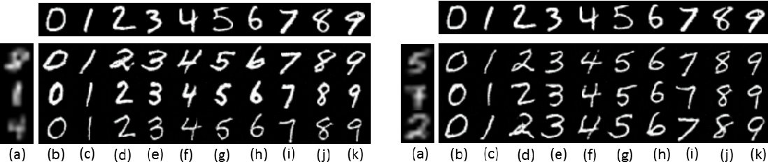 Figure 3 for Conditional CycleGAN for Attribute Guided Face Image Generation