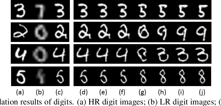 Figure 4 for Conditional CycleGAN for Attribute Guided Face Image Generation