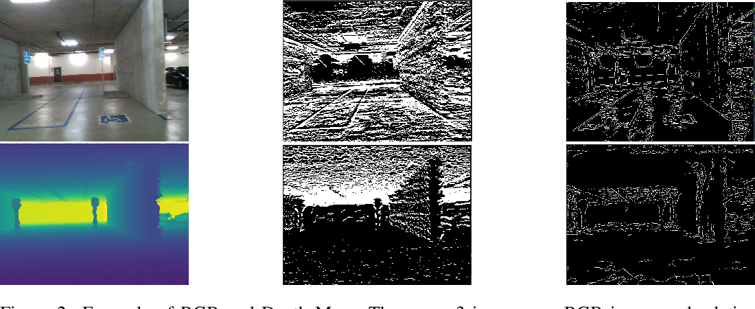 Figure 2 for EnforceNet: Monocular Camera Localization in Large Scale Indoor Sparse LiDAR Point Cloud