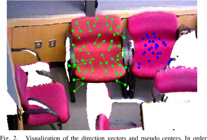 Figure 2 for Relation Graph Network for 3D Object Detection in Point Clouds