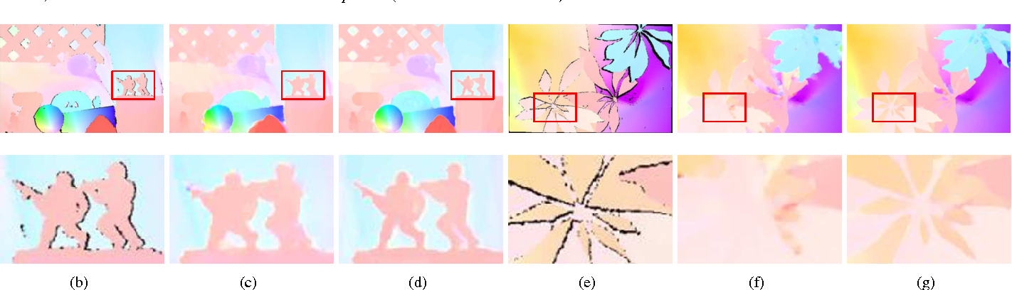 Figure 3 for Video Interpolation using Optical Flow and Laplacian Smoothness