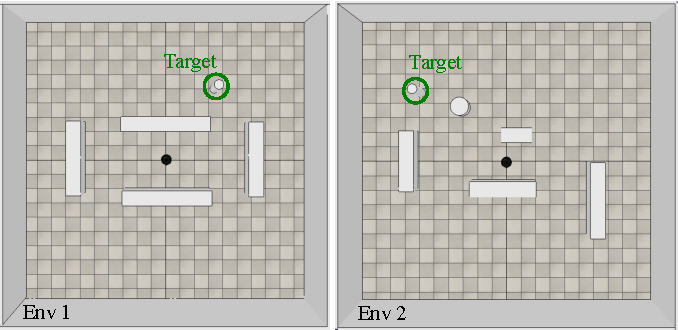 Figure 4 for Virtual-to-real Deep Reinforcement Learning: Continuous Control of Mobile Robots for Mapless Navigation