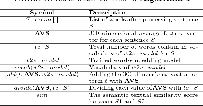 Semantic Textual Similarity in Bengali Text - Semantic Scholar