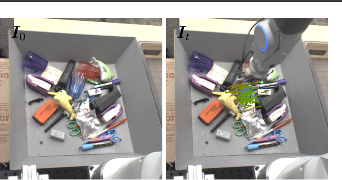 Figure 3 for Learning Hand-Eye Coordination for Robotic Grasping with Deep Learning and Large-Scale Data Collection