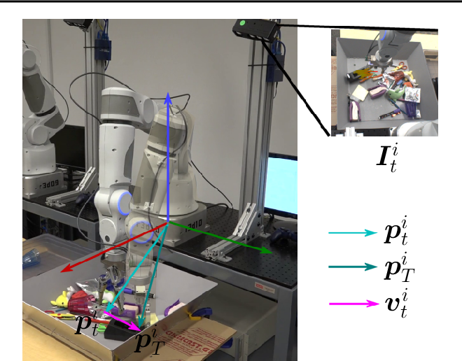 Figure 4 for Learning Hand-Eye Coordination for Robotic Grasping with Deep Learning and Large-Scale Data Collection