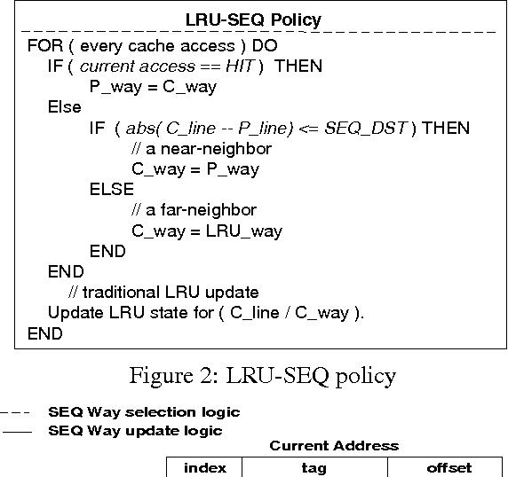 Figure 2: LRU-SEQ policy