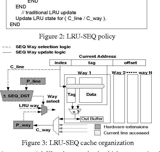 Figure 3: LRU-SEQ cache organization