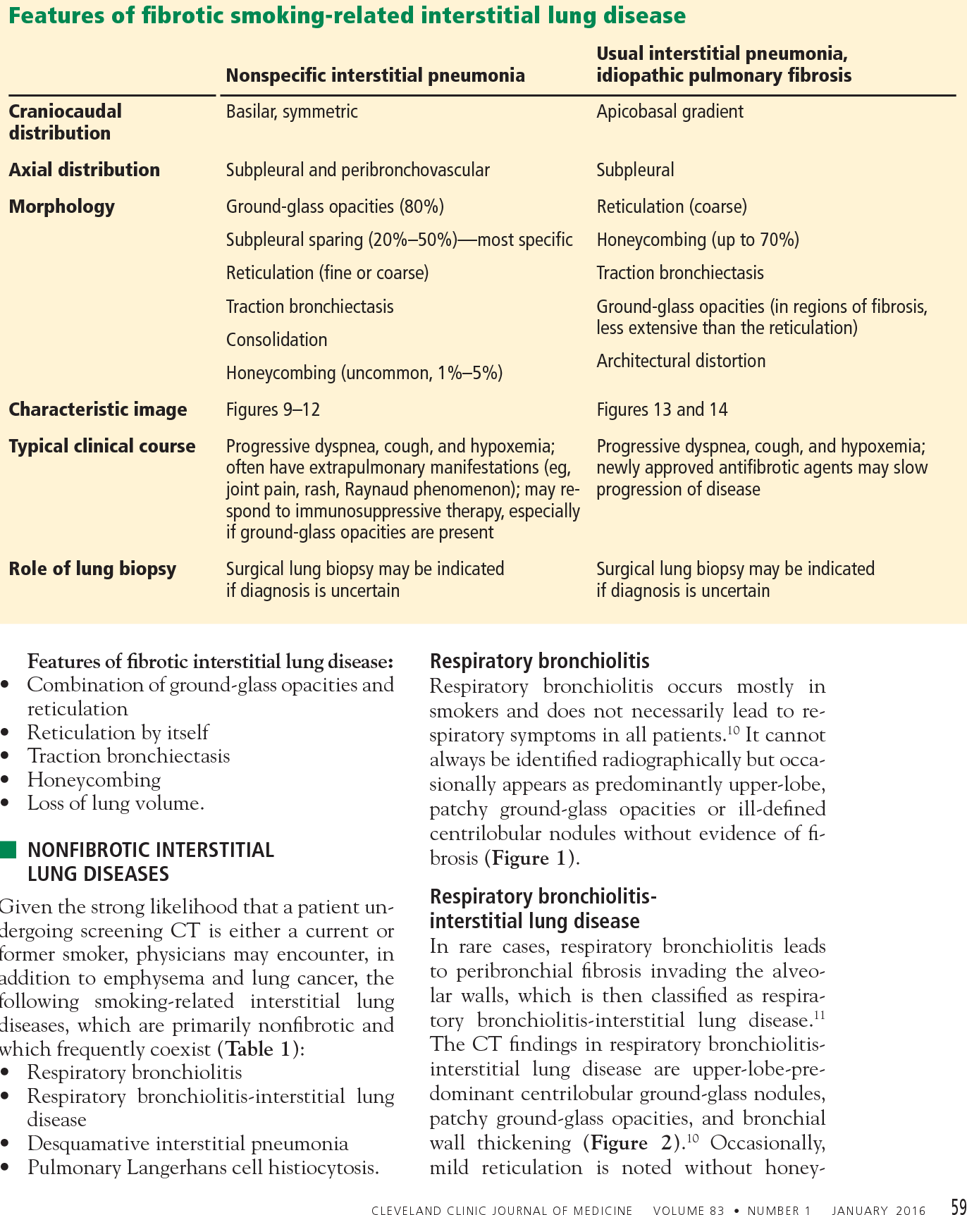 PDF] Managing interstitial lung disease detected on CT