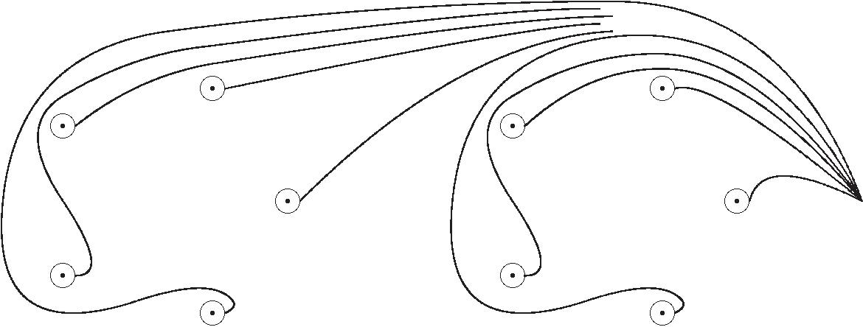Figure 1: Hefez Lazzeri system in case n = 1, 3d− 1 = 5