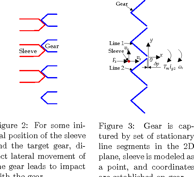 Figure 3 from Synthesis and verification of motor-transmission shift