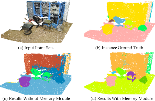Figure 1 for Learning and Memorizing Representative Prototypes for 3D Point Cloud Semantic and Instance Segmentation
