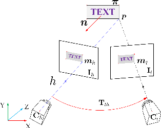 Figure 2 for TextSLAM: Visual SLAM with Planar Text Features