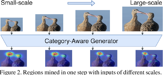 Figure 3 for Multi-Miner: Object-Adaptive Region Mining for Weakly-Supervised Semantic Segmentation