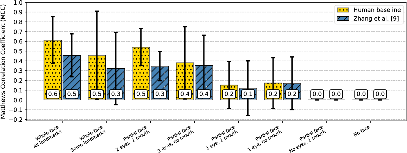 Figure 1 for How far are we from quantifying visual attention in mobile HCI?