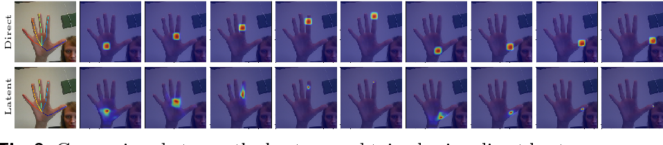 Figure 3 for Hand Pose Estimation via Latent 2.5D Heatmap Regression