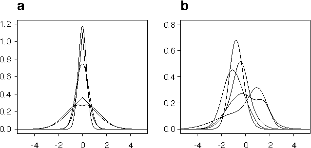 Figure 1 for Bayesian Discovery of Linear Acyclic Causal Models