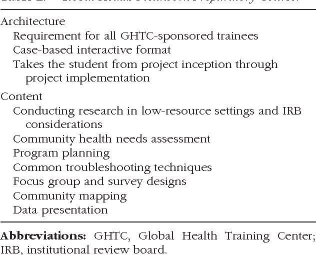 New academic partnerships in global health: innovations at