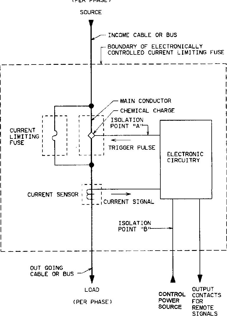 Current Limiting Semantic Scholar Electronic Circuits Explained Figure 1