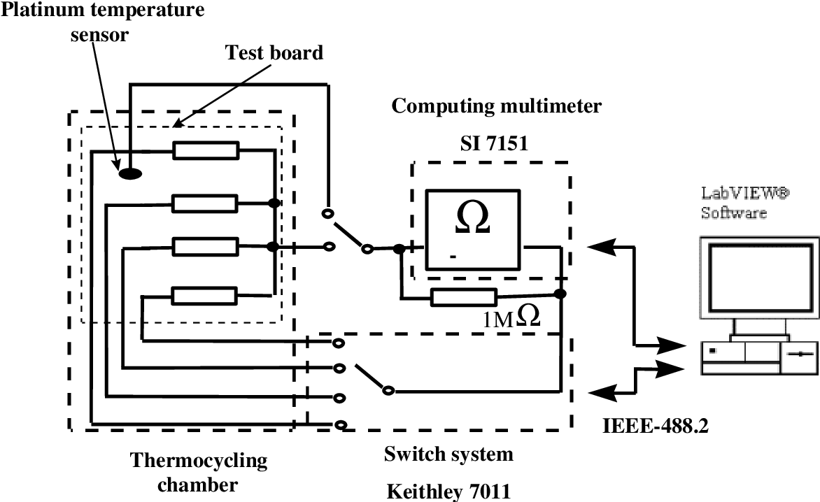 PDF] Compatibility of lead-free solders with PCB materials