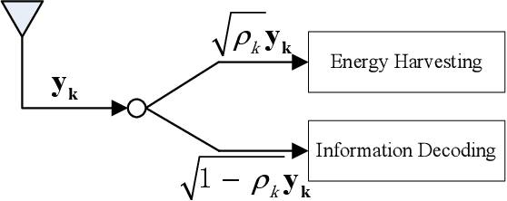 Figure 4 for A Comprehensive Survey of 6G Wireless Communications