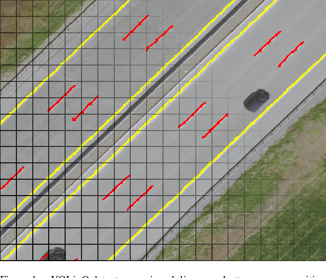 Figure 1 for YOLinO: Generic Single Shot Polyline Detection in Real Time