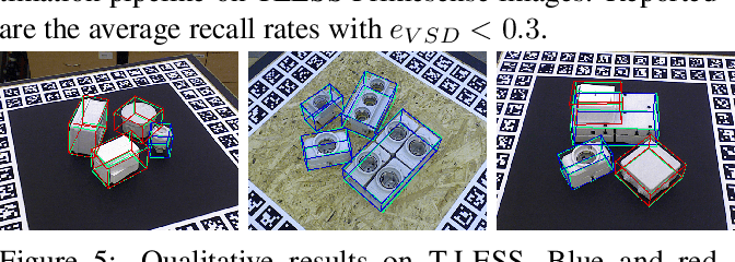 Figure 4 for Disentangled Implicit Shape and Pose Learning for Scalable 6D Pose Estimation