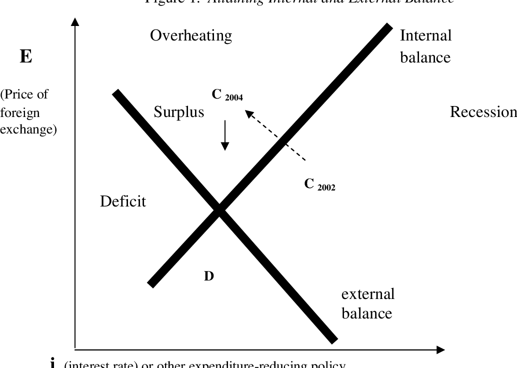 PDF] On the Renminbi: The Choice between Adjustment under a