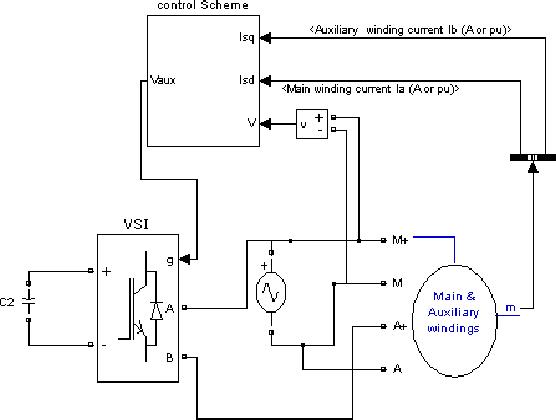 Obtaining maximum torque operation of single phase induction motor