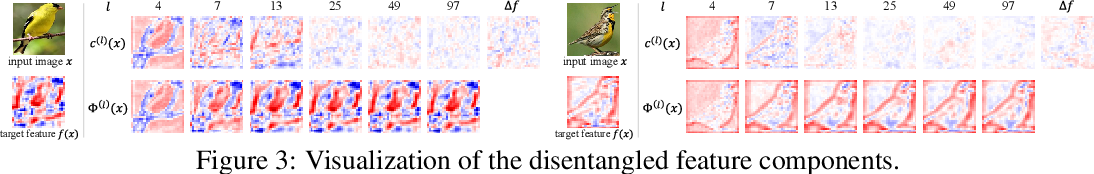 Figure 4 for Interpreting and Disentangling Feature Components of Various Complexity from DNNs