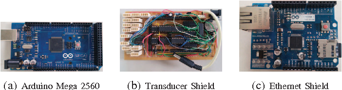 Figure 1 from AC power meter design based on Arduino: Multichannel