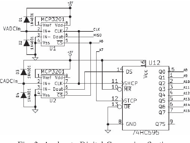 Figure 5 from AC power meter design based on Arduino: Multichannel
