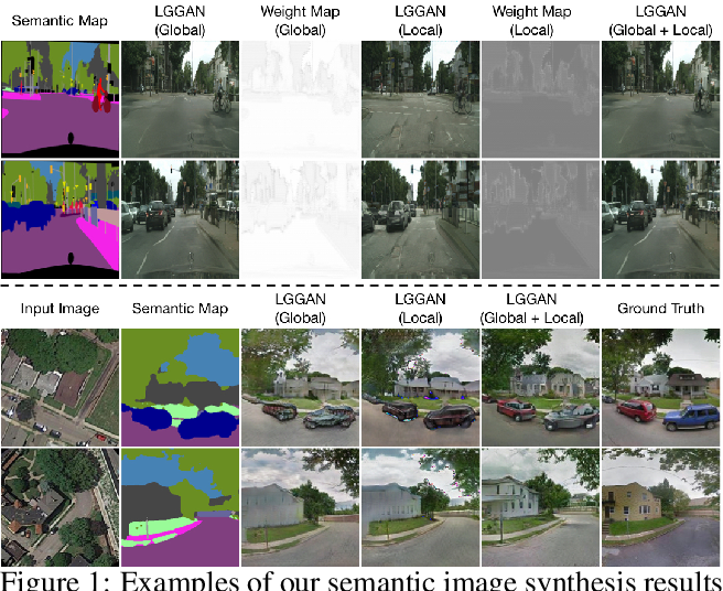 Figure 1 for Local Class-Specific and Global Image-Level Generative Adversarial Networks for Semantic-Guided Scene Generation