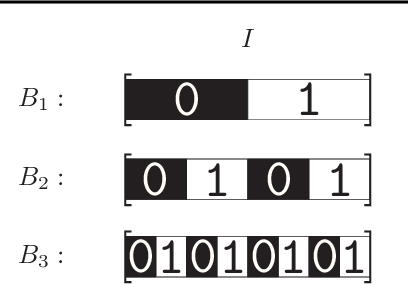 Figure 1 for The Wilson Machine for Image Modeling