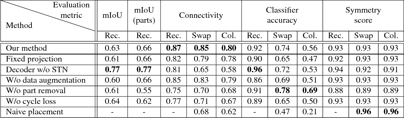 Figure 2 for Composite Shape Modeling via Latent Space Factorization