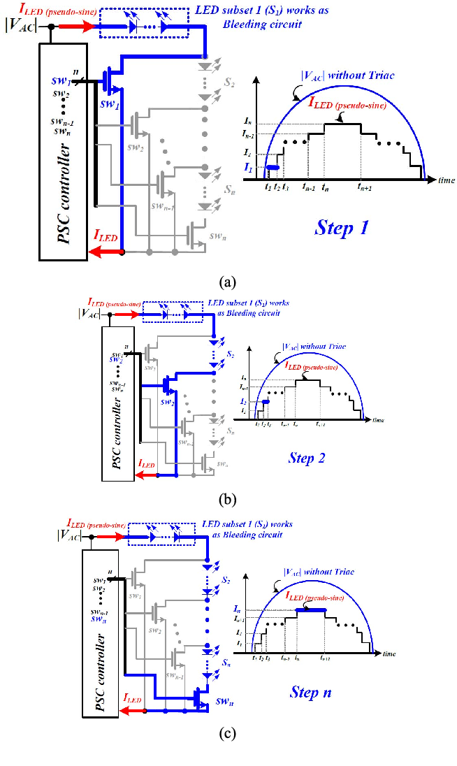 Figure 3 from Delay-Lock-Loop-Based Inductorless and