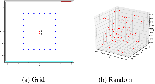 Figure 1 for L3DAS21 Challenge: Machine Learning for 3D Audio Signal Processing