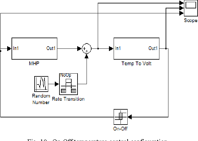 Figure 10 from Micro-hot plate temperature control circuit