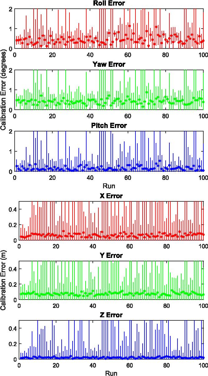 Figure 12 from Motion-Based Calibration of Multimodal Sensor