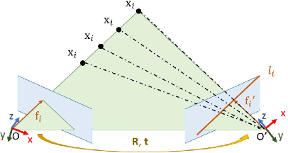 Figure 3 for High-Precision Online Markerless Stereo Extrinsic Calibration