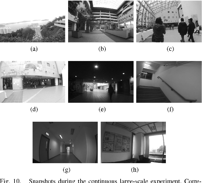 Figure 1 for High-Precision Online Markerless Stereo Extrinsic Calibration