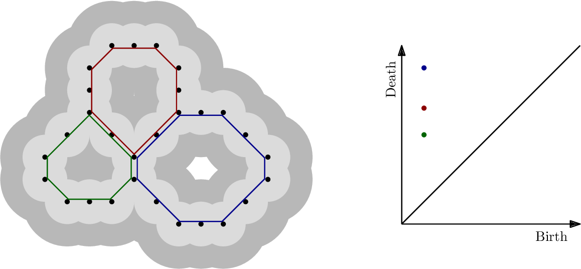 Figure 1 for Persistent homology advances interpretable machine learning for nanoporous materials