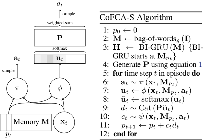 Figure 1 for Reinforcement Learning of Implicit and Explicit Control Flow in Instructions